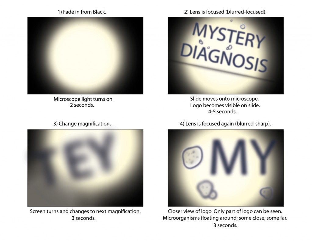 Color storyboards from animation created of alternative intro sequence to the tv show mystery diagnosis. 4 Panels with camera instructions.